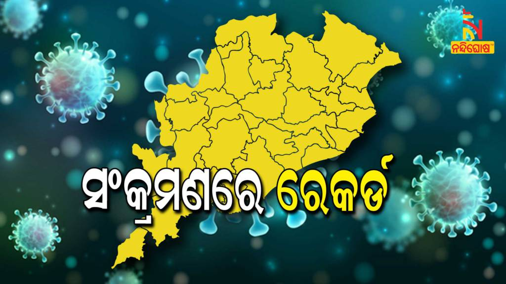 Odisha Reports 588 New Covid Positive Cases In Last 24 Hours