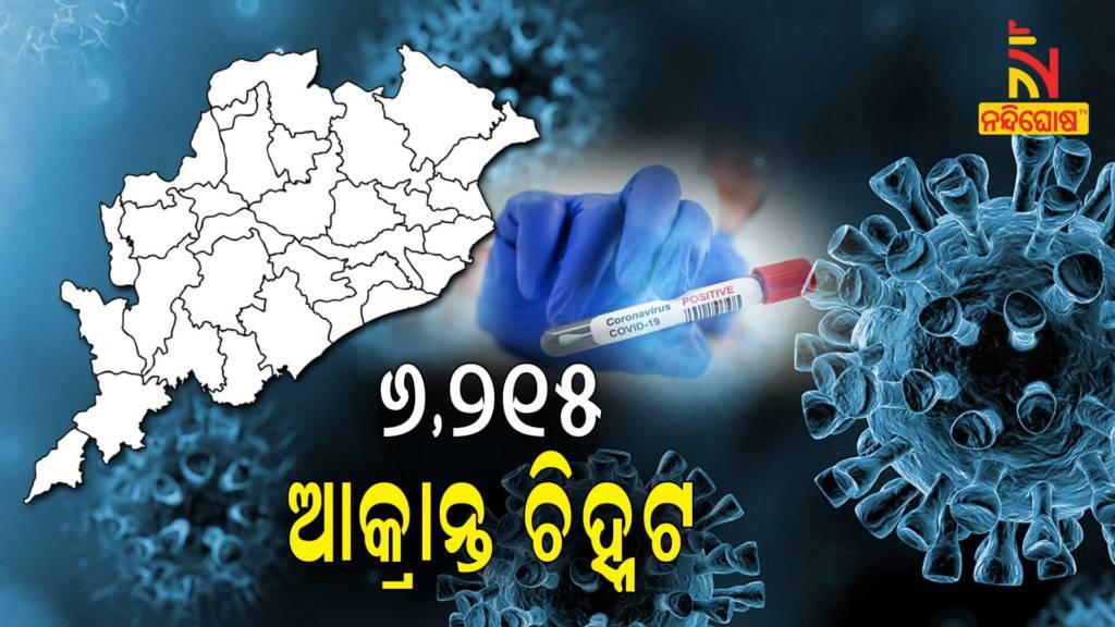 Odisha Reports 6215 Corona Cases In Last 24 Hour
