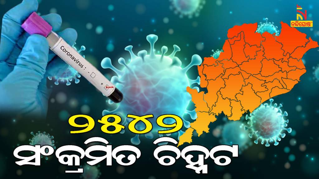 Odisha Reports 2542 New Covid Cases In 24 Hour
