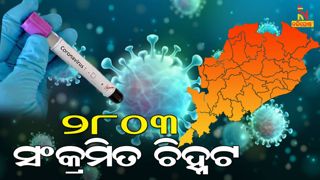 Odisha Reports 2803 Covid Cases In Last 24 Hours