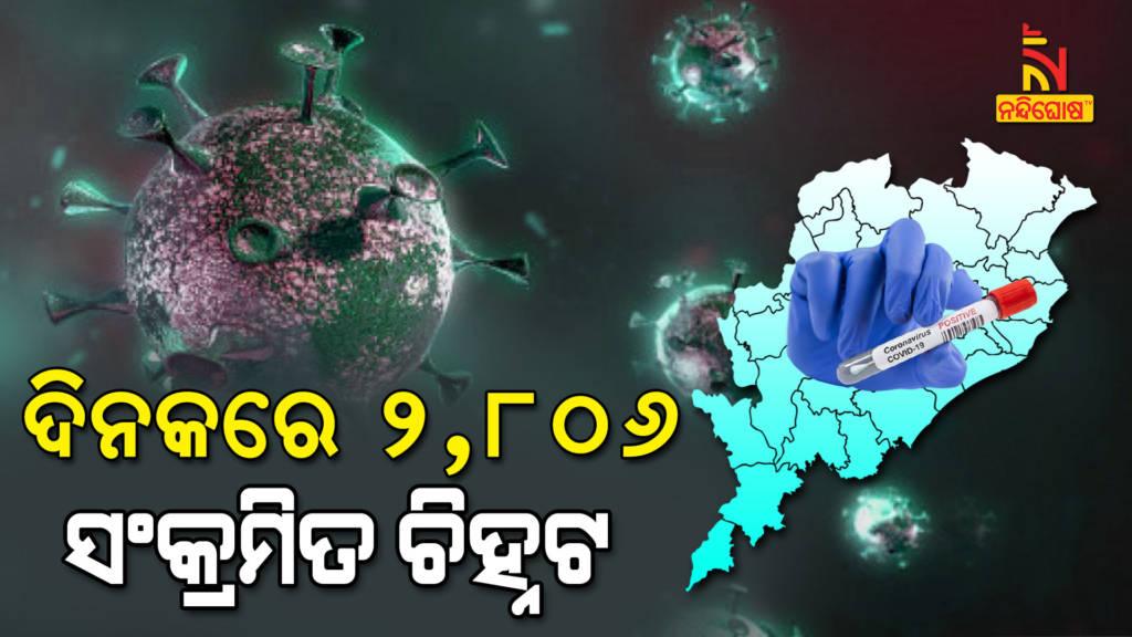 Odisha Reports 2806 New Covid Cases In Last 24 Hour