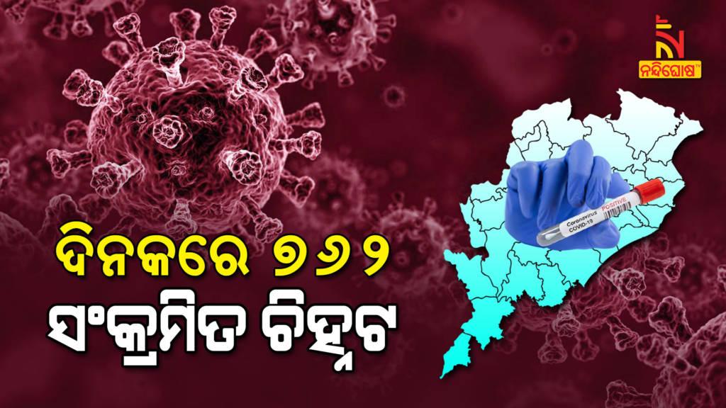 Odisha Reports More 762 Covid-19 Cases In Last 24 Hours