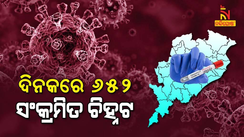Odisha Reports More 652 Covid Cases